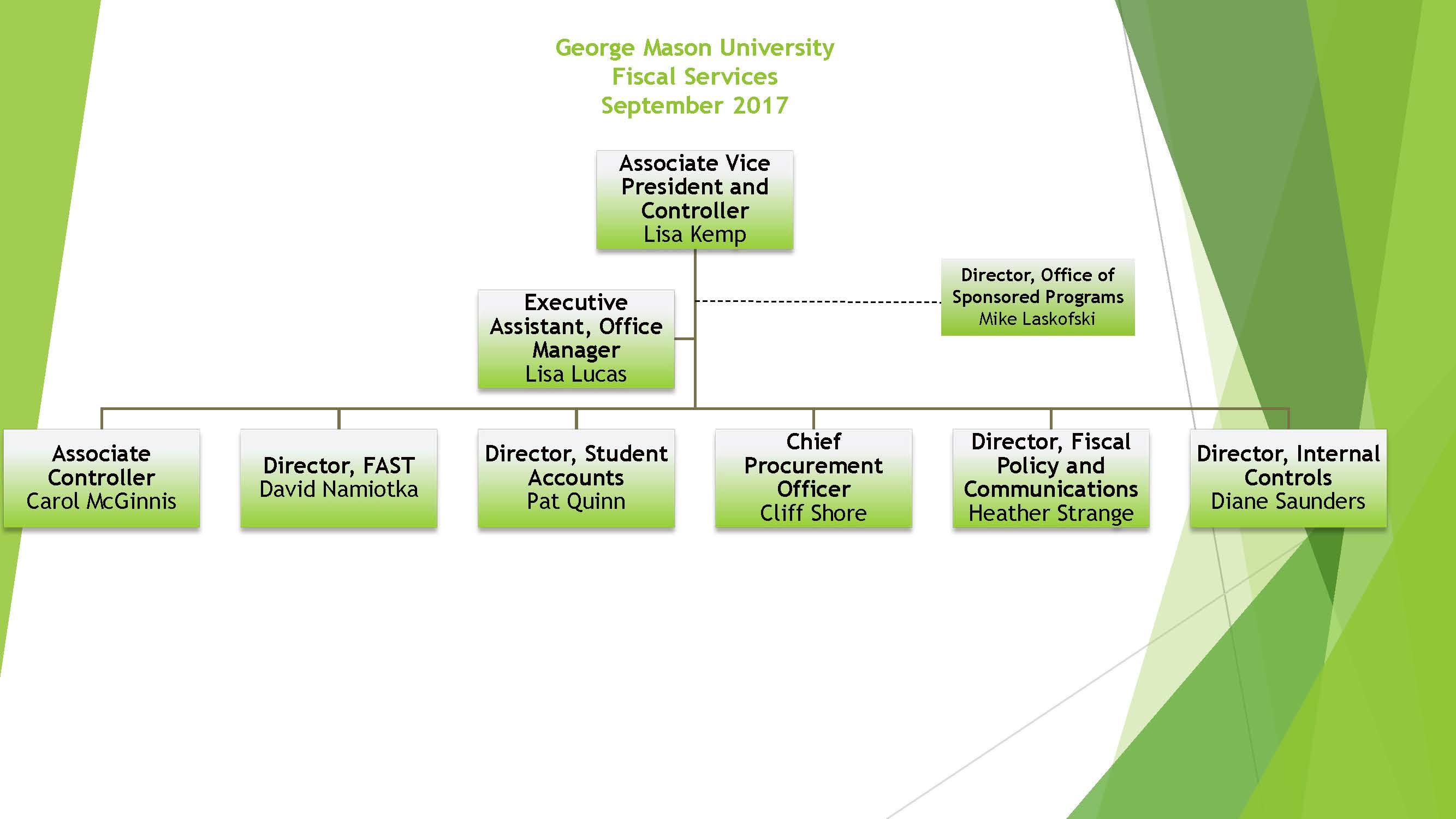 Organizational Charts Fiscal Services George Mason